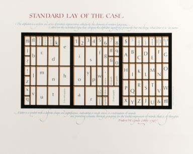 Standard Lay of the Case
